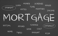 Can you qualify for a mortgage?