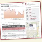 calgary real estate market report
