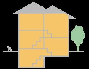 Five-level split house style