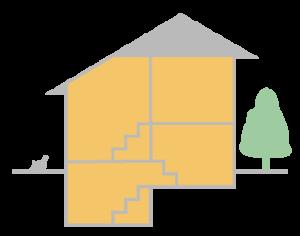 Four-level split house style