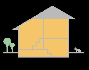 Three-level split house style
